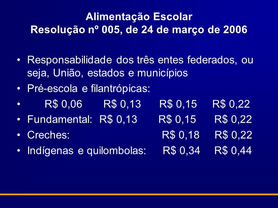 Alimentação Escolar Resolução nº 005, de 24 de março de 2006