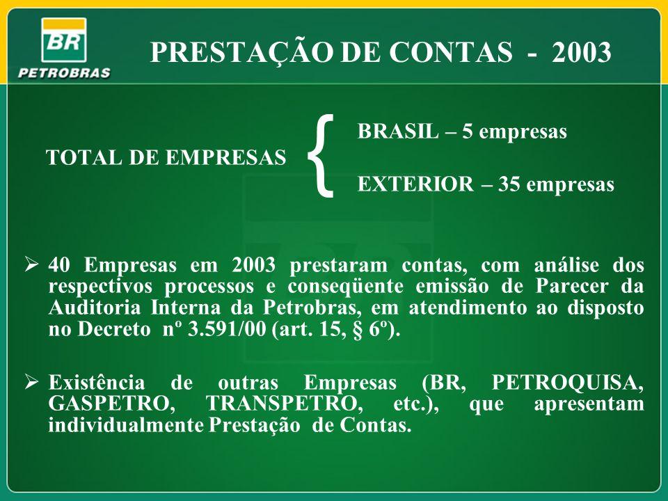 { PRESTAÇÃO DE CONTAS - 2003 BRASIL – 5 empresas TOTAL DE EMPRESAS