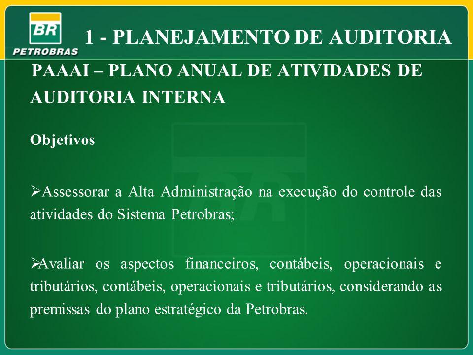 1 - PLANEJAMENTO DE AUDITORIA