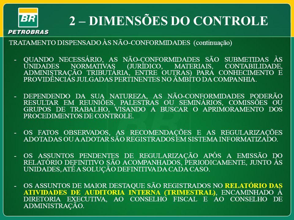 2 – DIMENSÕES DO CONTROLE