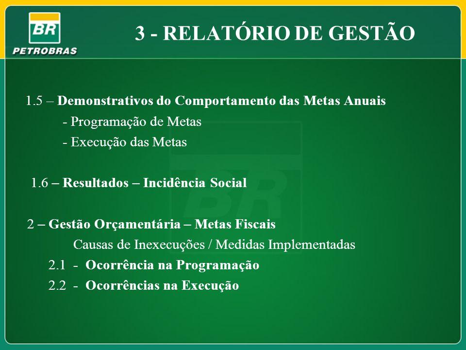 3 - RELATÓRIO DE GESTÃO 1.5 – Demonstrativos do Comportamento das Metas Anuais. - Programação de Metas.