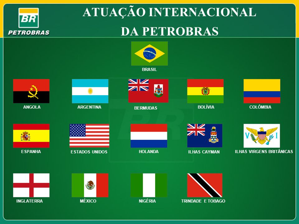 ATUAÇÃO INTERNACIONAL DA PETROBRAS