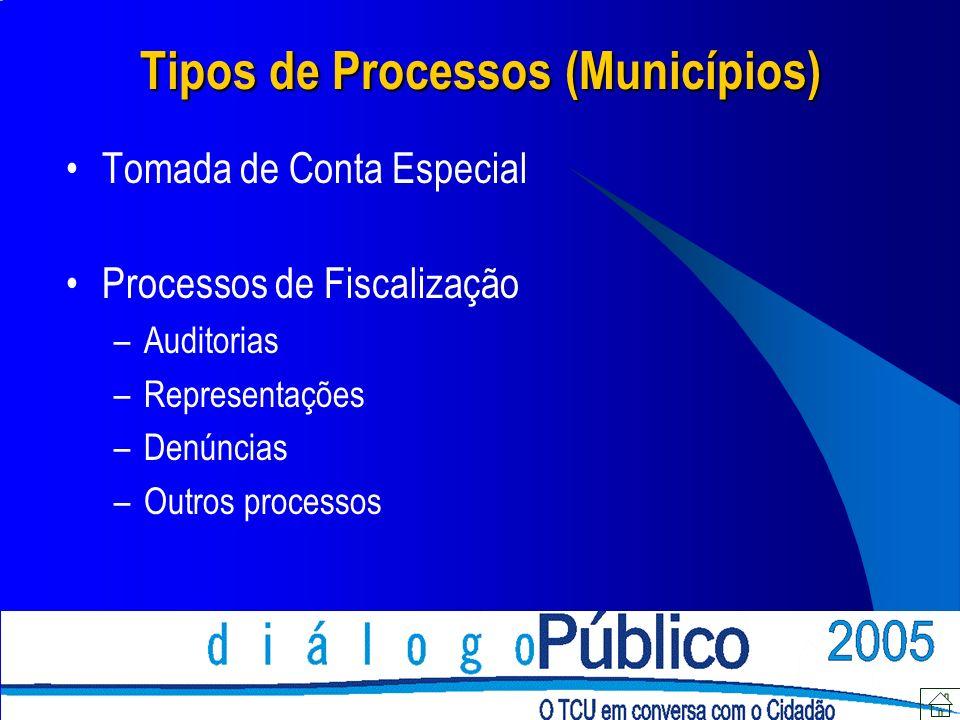 Tipos de Processos (Municípios)