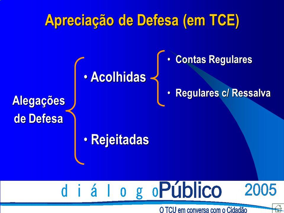 Apreciação de Defesa (em TCE)