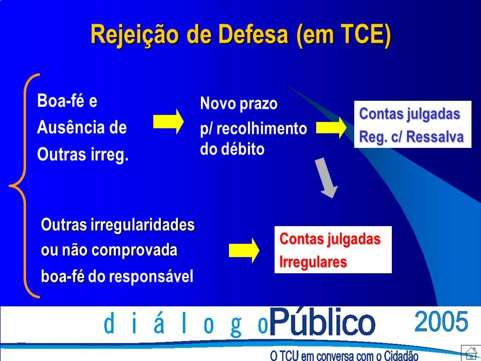 Rejeição de Defesa (em TCE)