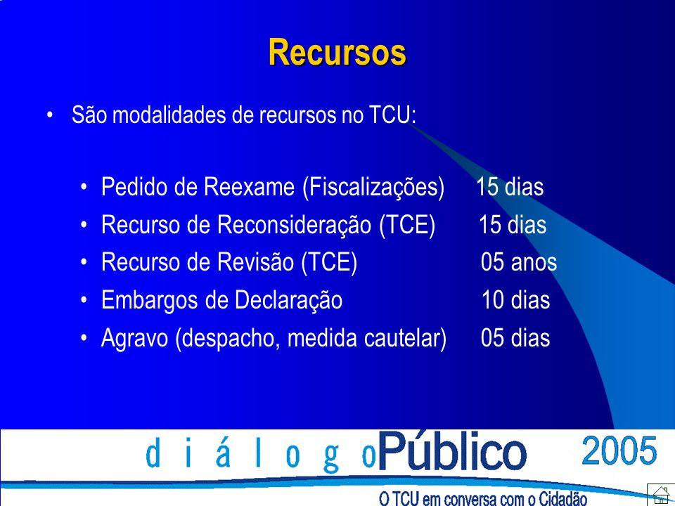 Recursos Pedido de Reexame (Fiscalizações) 15 dias