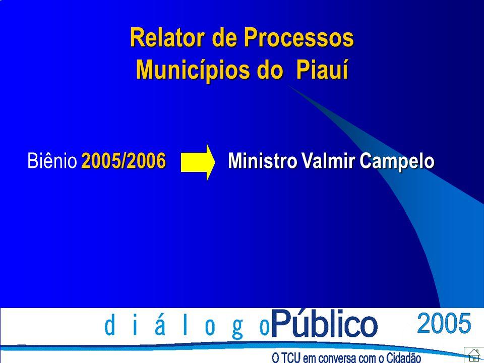 Relator de Processos Municípios do Piauí