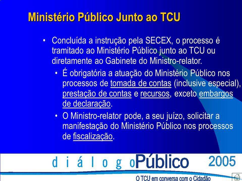 Ministério Público Junto ao TCU