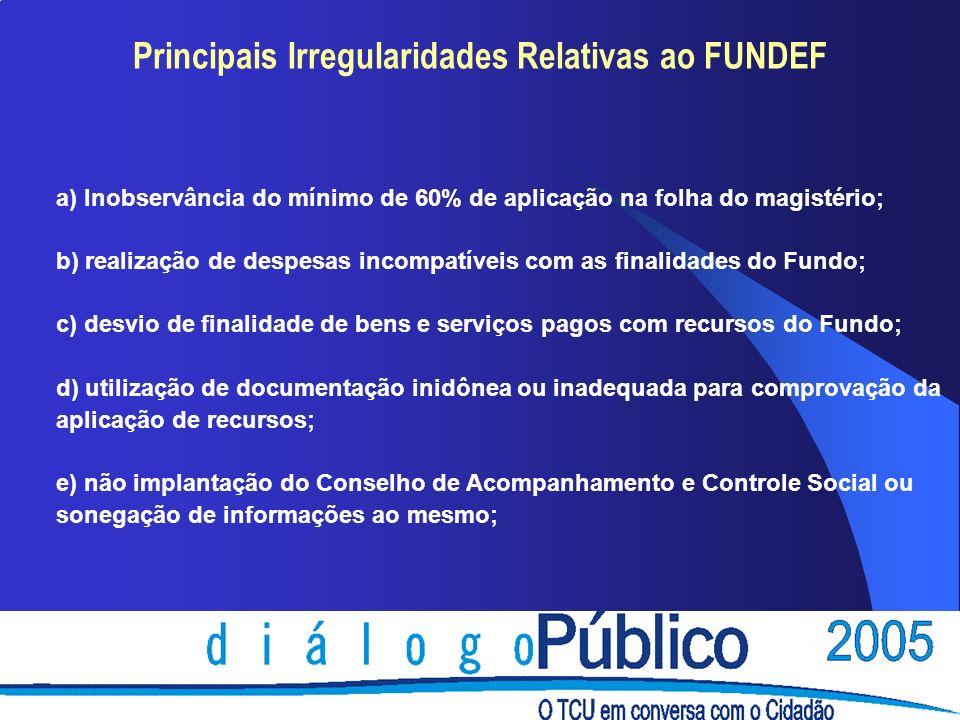 Principais Irregularidades Relativas ao FUNDEF