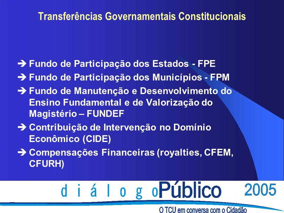 Transferências Governamentais Constitucionais