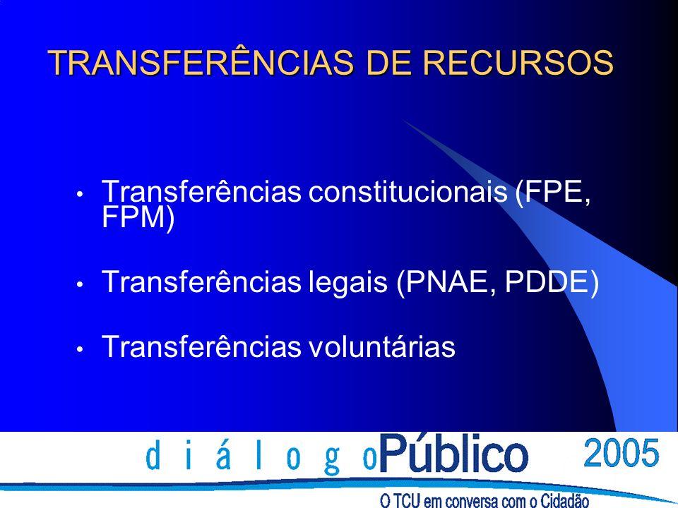 TRANSFERÊNCIAS DE RECURSOS