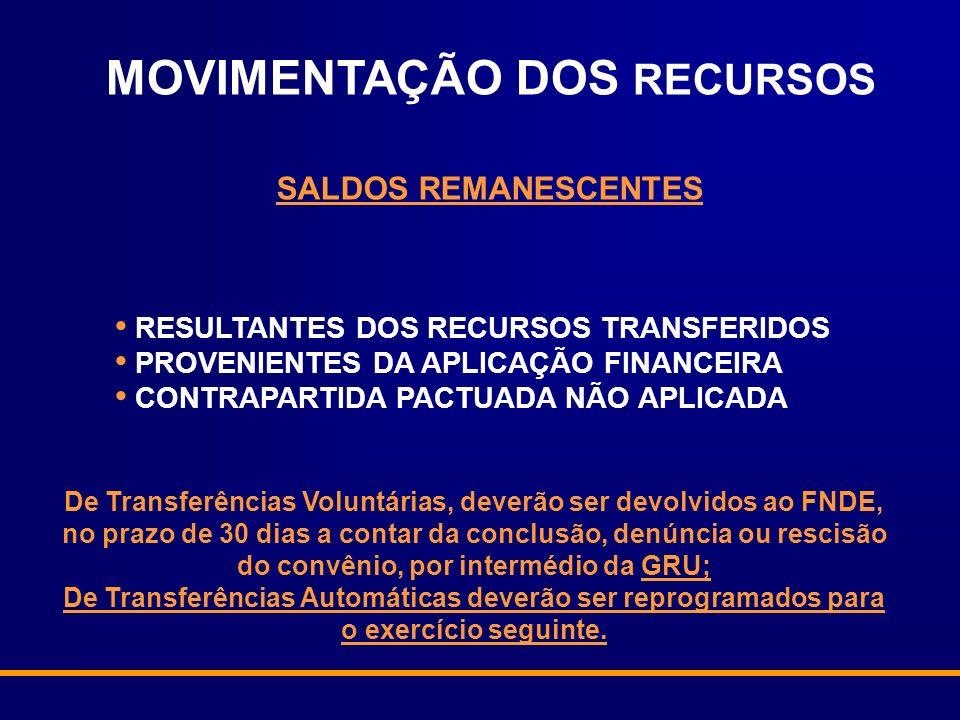 MOVIMENTAÇÃO DOS RECURSOS do convênio, por intermédio da GRU;