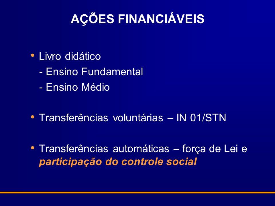 AÇÕES FINANCIÁVEIS Livro didático - Ensino Fundamental - Ensino Médio