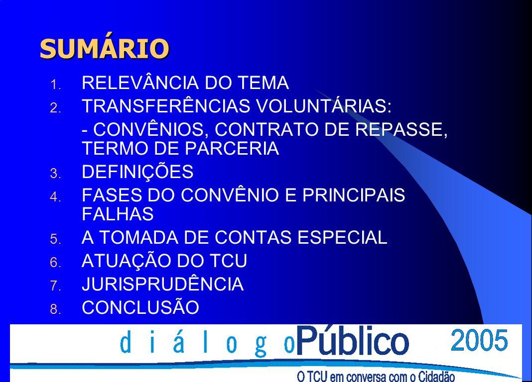 SUMÁRIO RELEVÂNCIA DO TEMA TRANSFERÊNCIAS VOLUNTÁRIAS:
