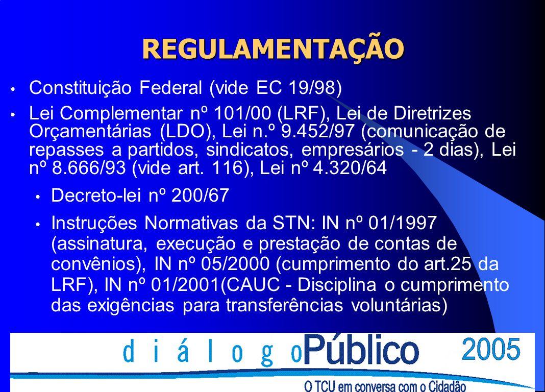 REGULAMENTAÇÃO Constituição Federal (vide EC 19/98)