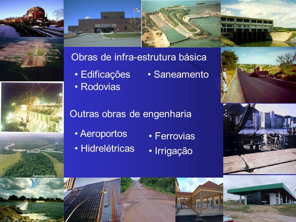 TIPOS DE OBRAS Ferrovias Hidrelétricas Saneamento Aeroportos Rodovias