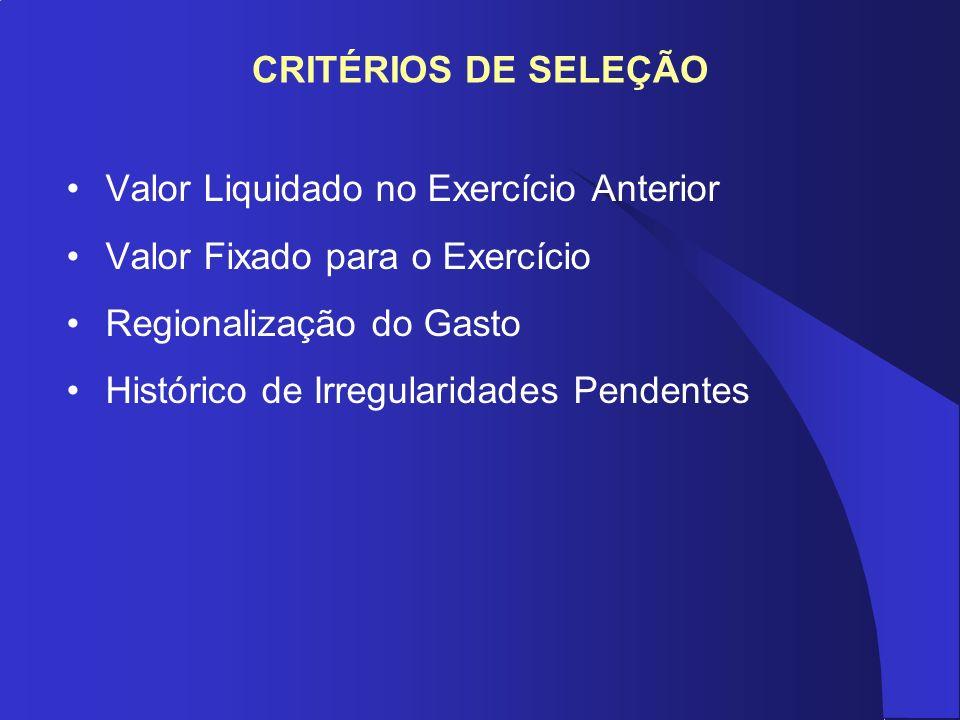 CRITÉRIOS DE SELEÇÃO Valor Liquidado no Exercício Anterior. Valor Fixado para o Exercício. Regionalização do Gasto.