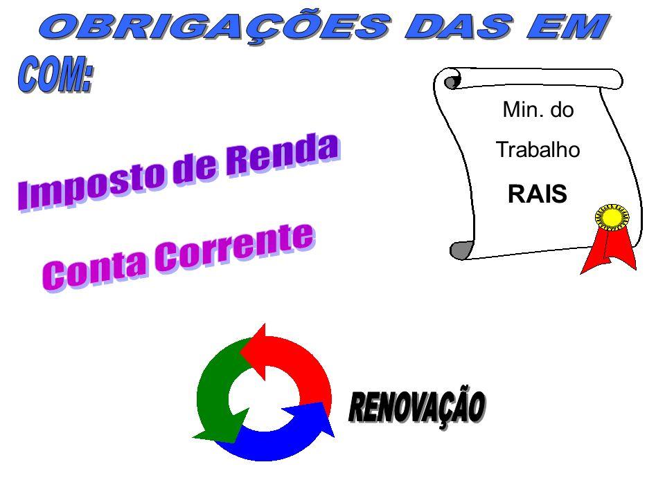 Imposto de Renda Conta Corrente OBRIGAÇÕES DAS EM COM: RAIS Min. do