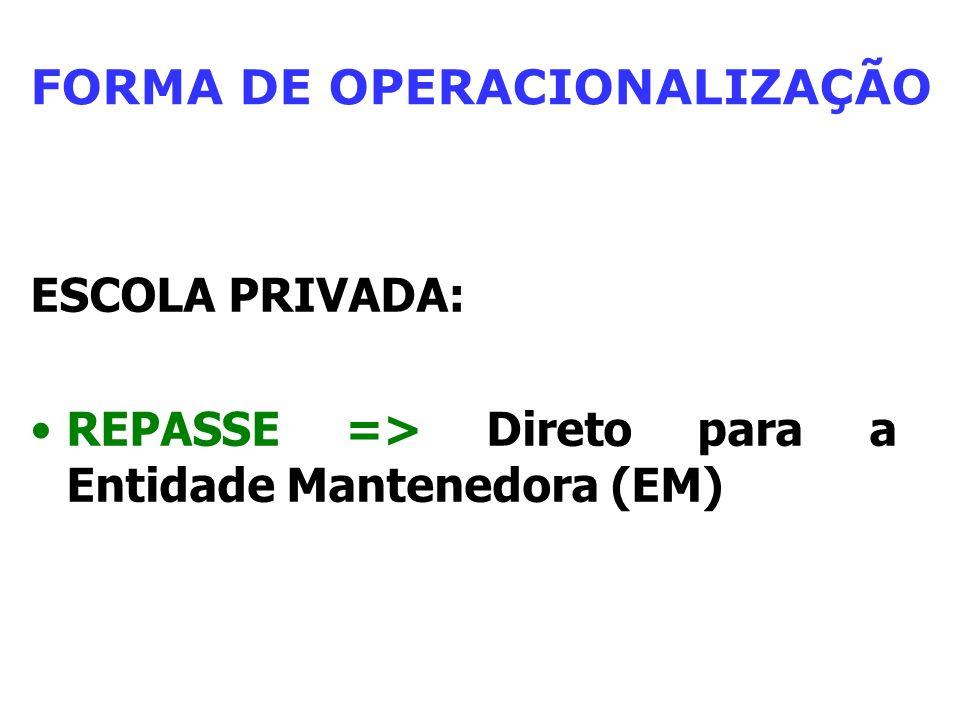 FORMA DE OPERACIONALIZAÇÃO