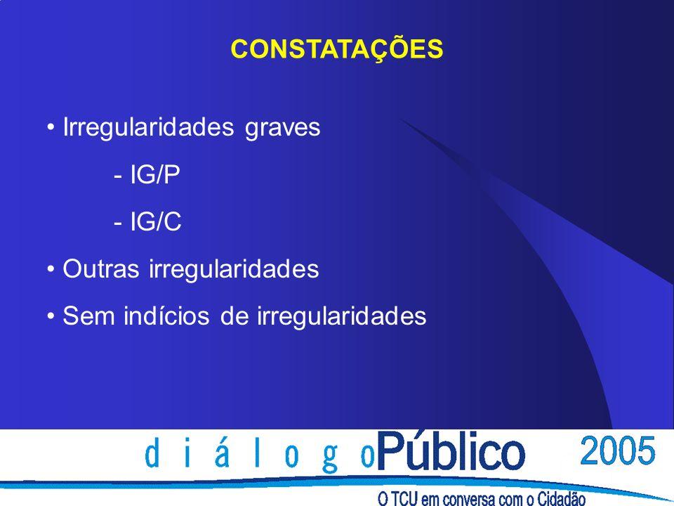 Irregularidades graves - IG/P - IG/C Outras irregularidades