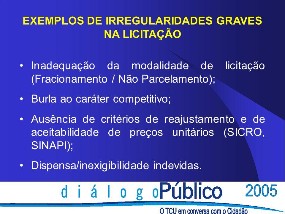 EXEMPLOS DE IRREGULARIDADES GRAVES NA LICITAÇÃO
