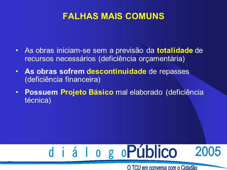 FALHAS MAIS COMUNS As obras iniciam-se sem a previsão da totalidade de recursos necessários (deficiência orçamentária)
