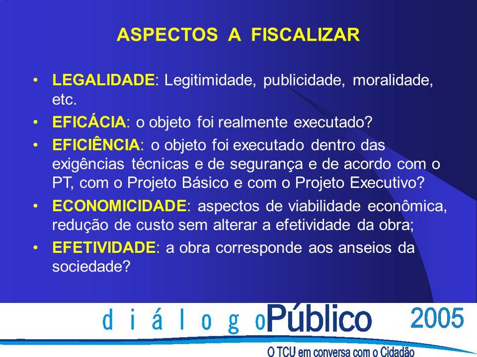 ASPECTOS A FISCALIZAR LEGALIDADE: Legitimidade, publicidade, moralidade, etc. EFICÁCIA: o objeto foi realmente executado