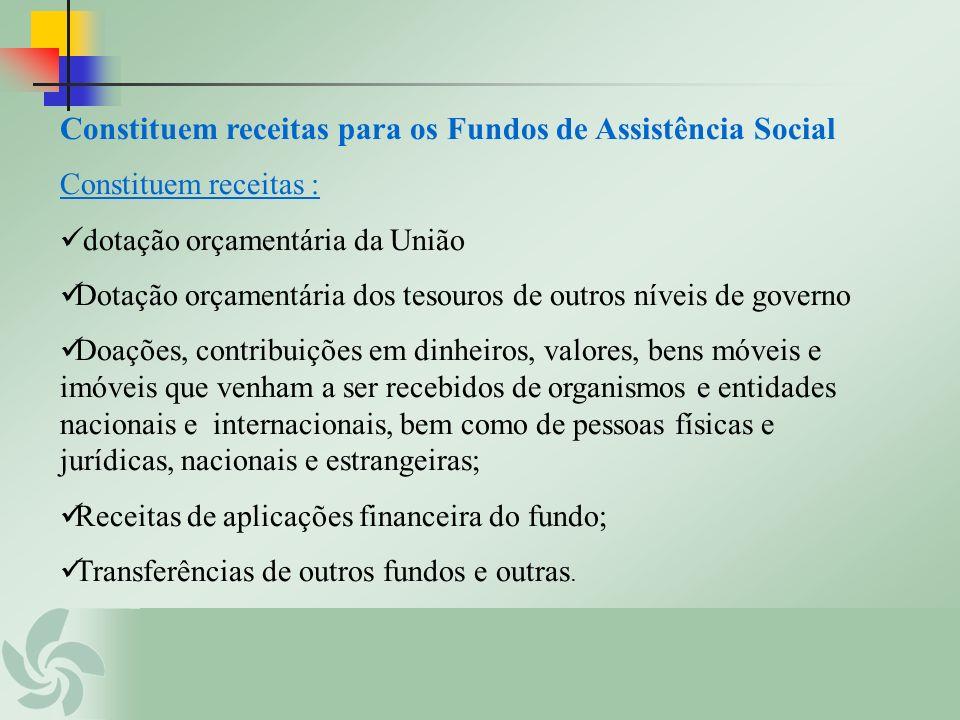 Constituem receitas para os Fundos de Assistência Social