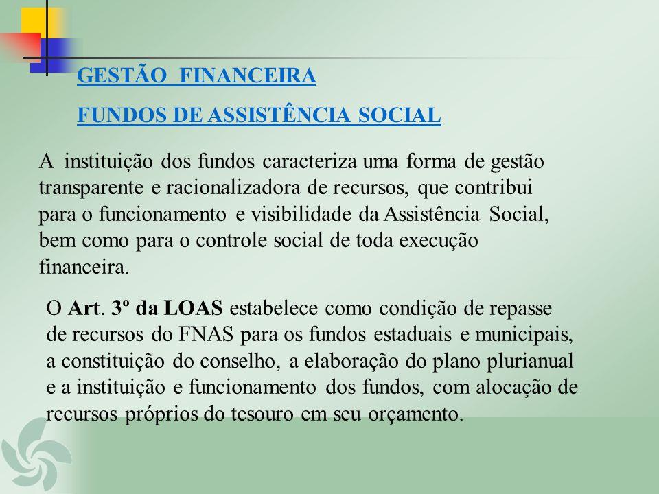 GESTÃO FINANCEIRA FUNDOS DE ASSISTÊNCIA SOCIAL.