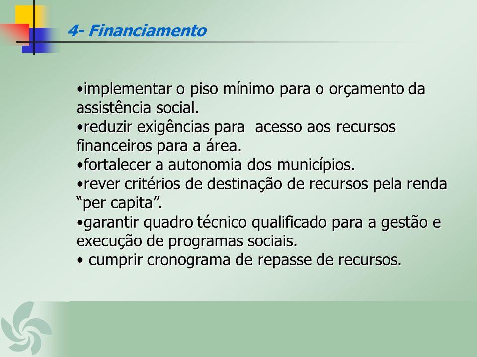 4- Financiamento implementar o piso mínimo para o orçamento da assistência social.