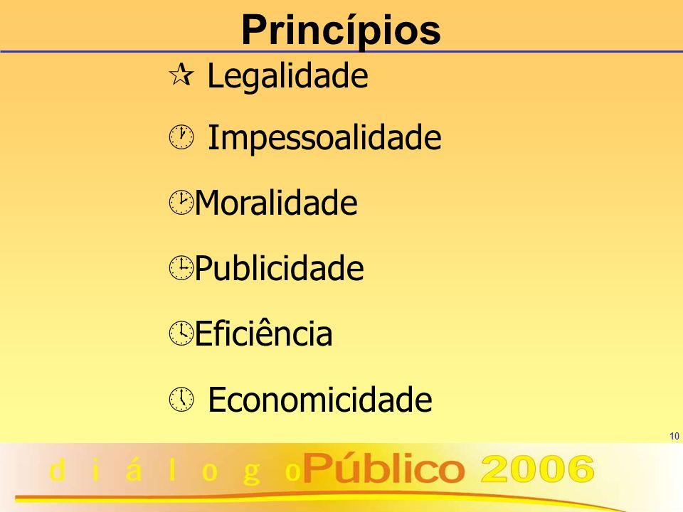 Princípios Legalidade Impessoalidade Moralidade Publicidade Eficiência