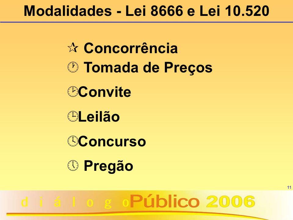 Modalidades - Lei 8666 e Lei 10.520 Concorrência Tomada de Preços Convite Leilão Concurso Pregão