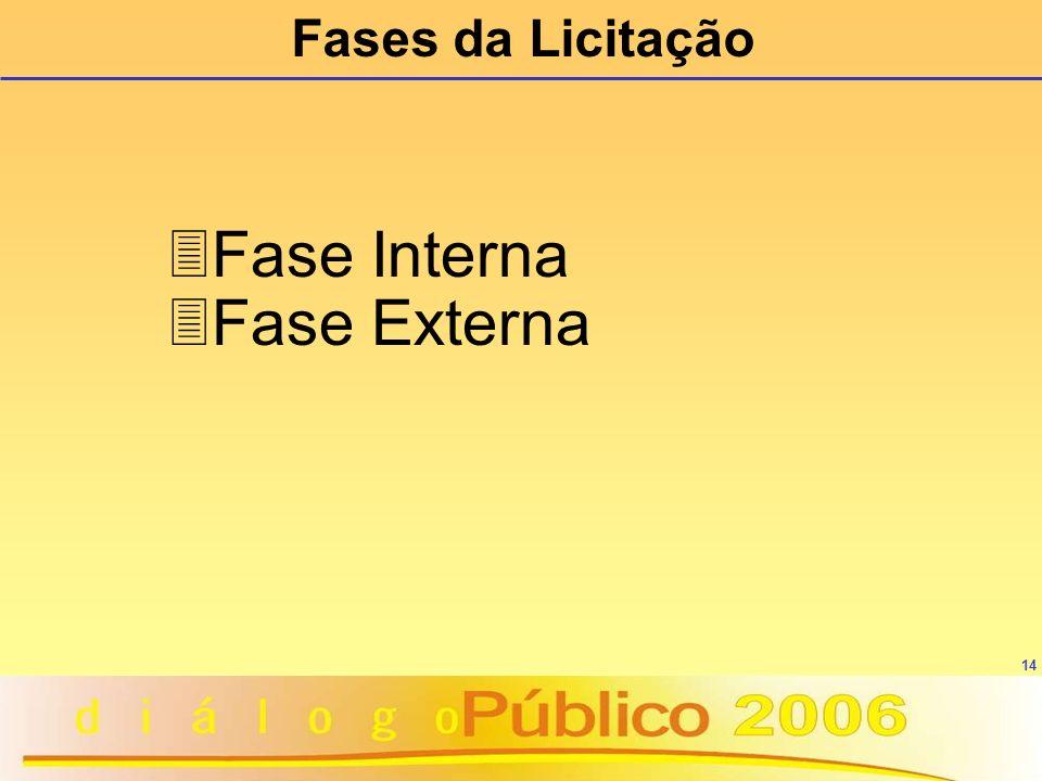 Fase Interna Fase Externa Fases da Licitação Fase Interna: