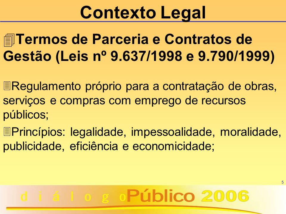 Contexto Legal Termos de Parceria e Contratos de Gestão (Leis nº 9.637/1998 e 9.790/1999)