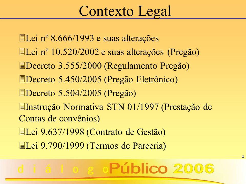 Contexto Legal Lei nº 8.666/1993 e suas alterações