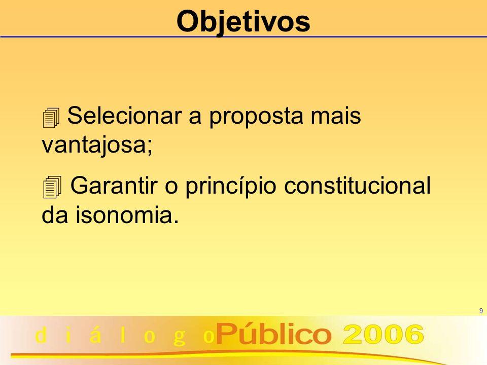 Objetivos Garantir o princípio constitucional da isonomia.