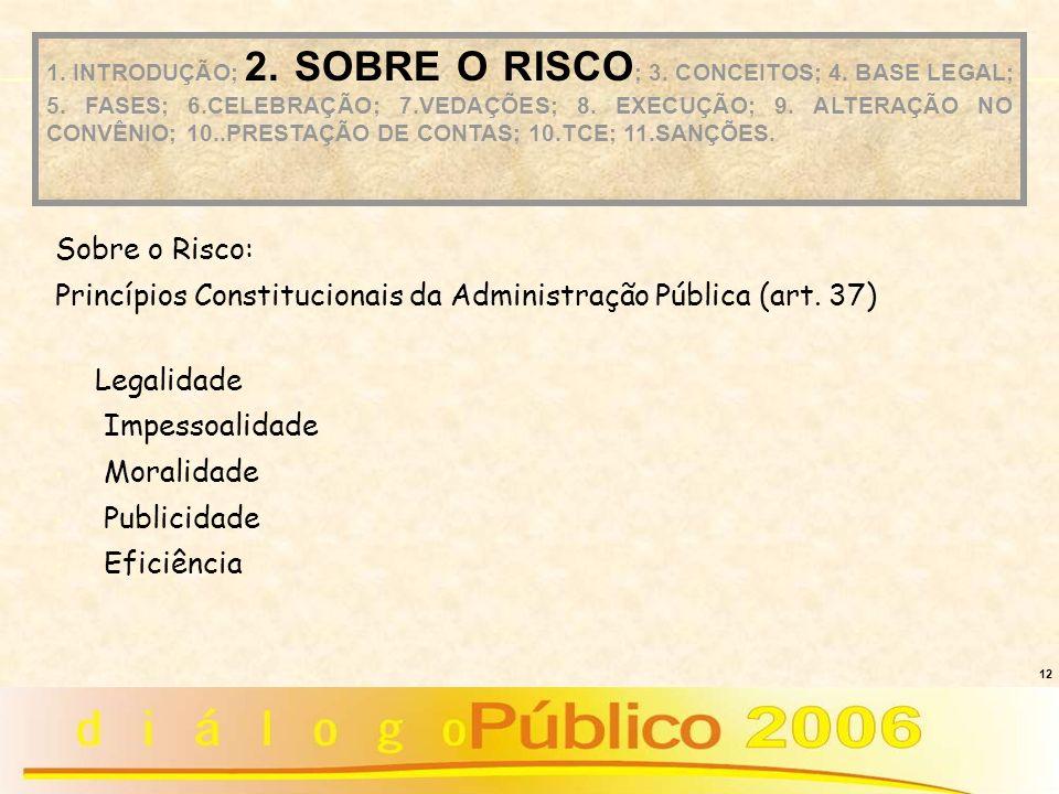 Princípios Constitucionais da Administração Pública (art. 37)