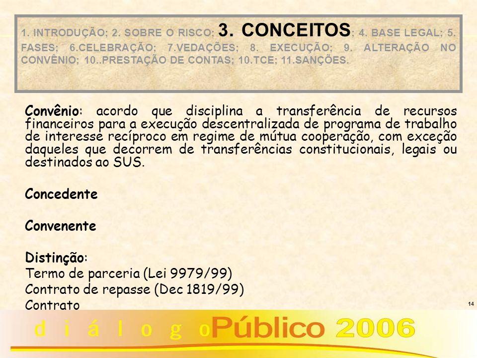 Termo de parceria (Lei 9979/99) Contrato de repasse (Dec 1819/99)
