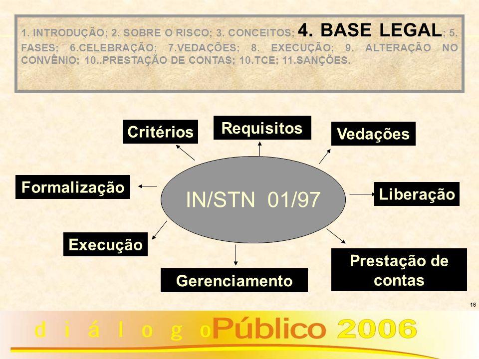 IN/STN 01/97 Requisitos Critérios Vedações Formalização Liberação