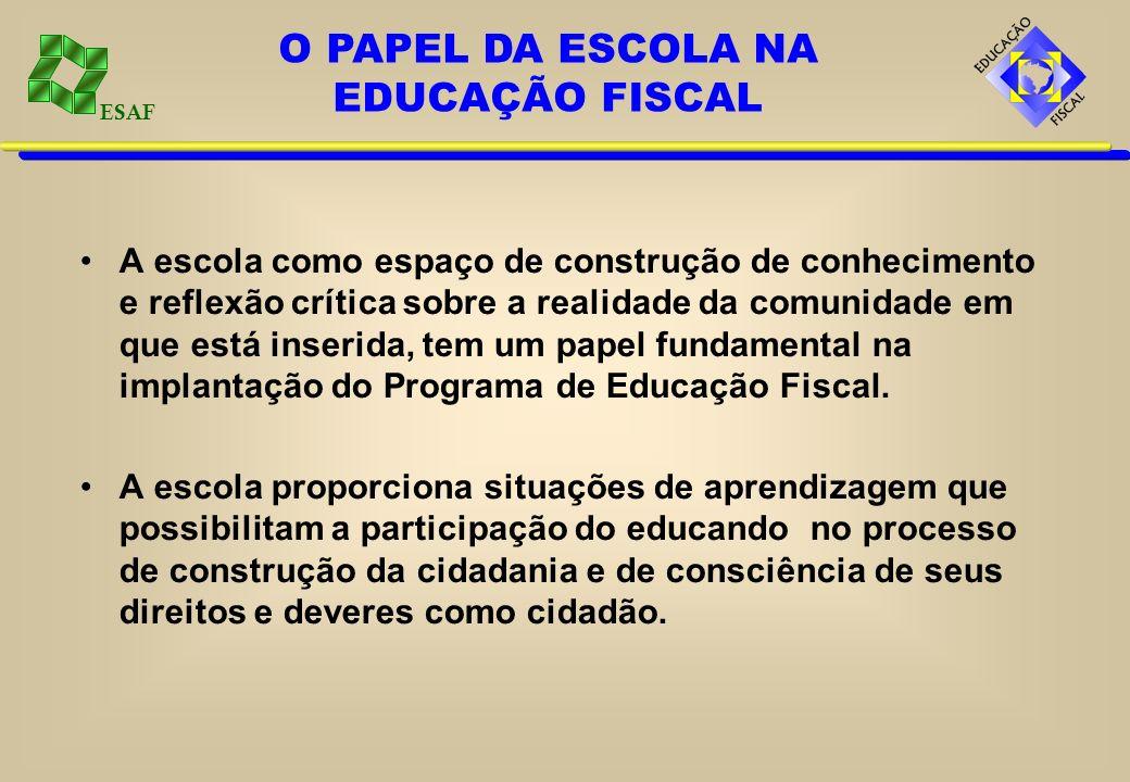 O PAPEL DA ESCOLA NA EDUCAÇÃO FISCAL