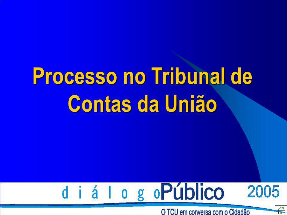 Processo no Tribunal de