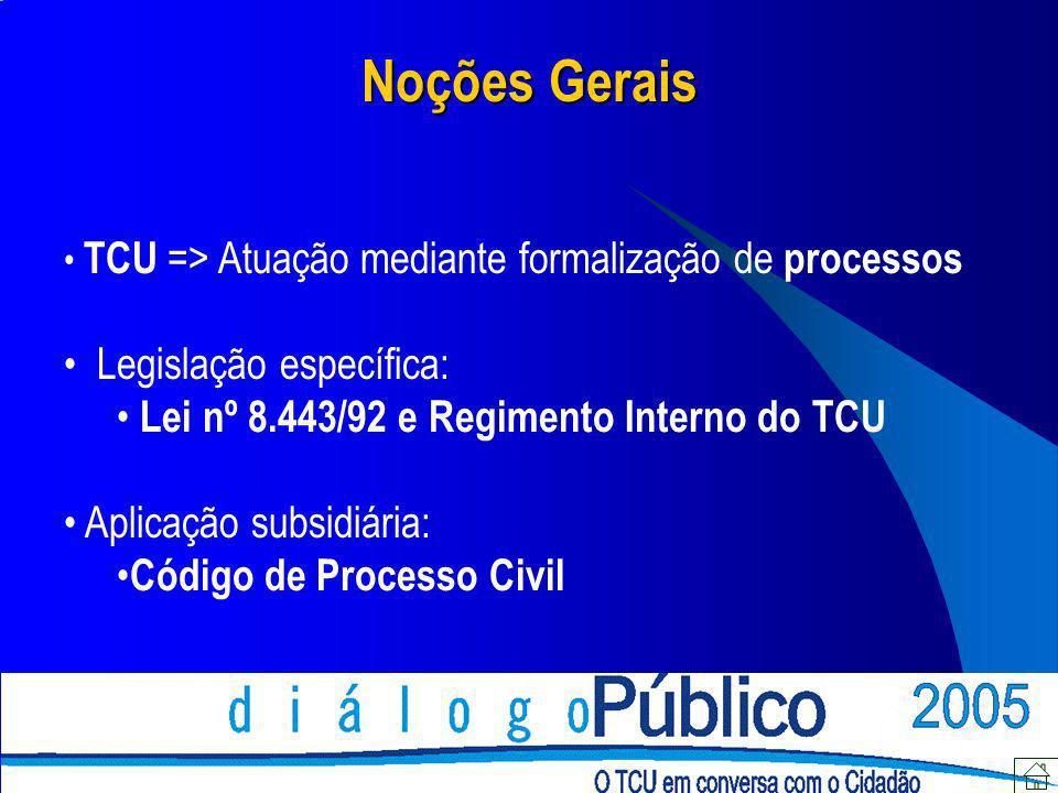 Noções Gerais Legislação específica: