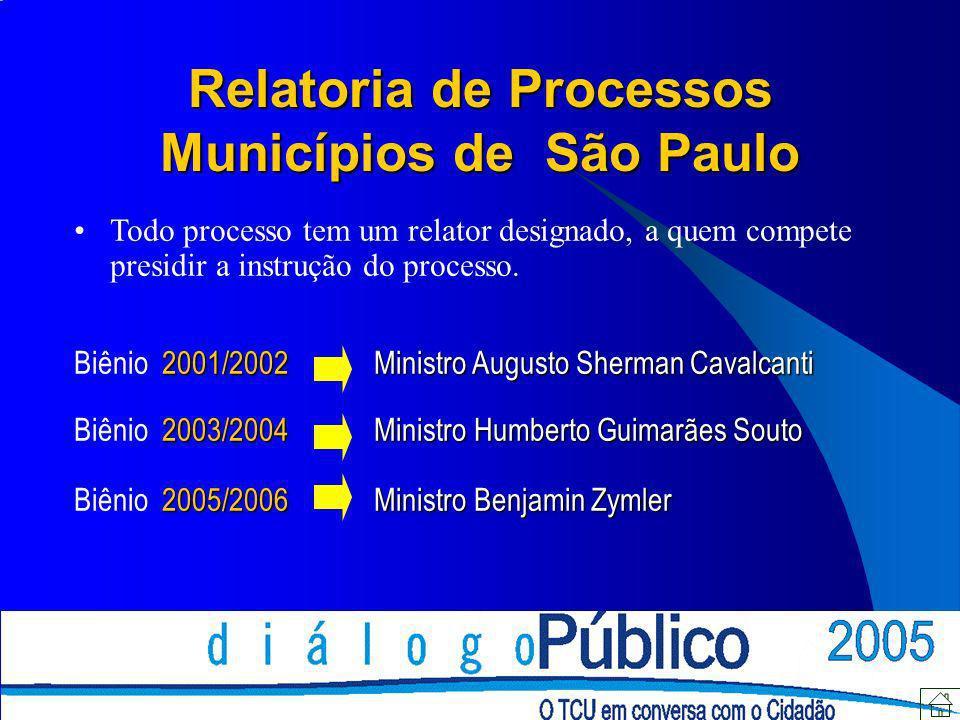 Relatoria de Processos Municípios de São Paulo