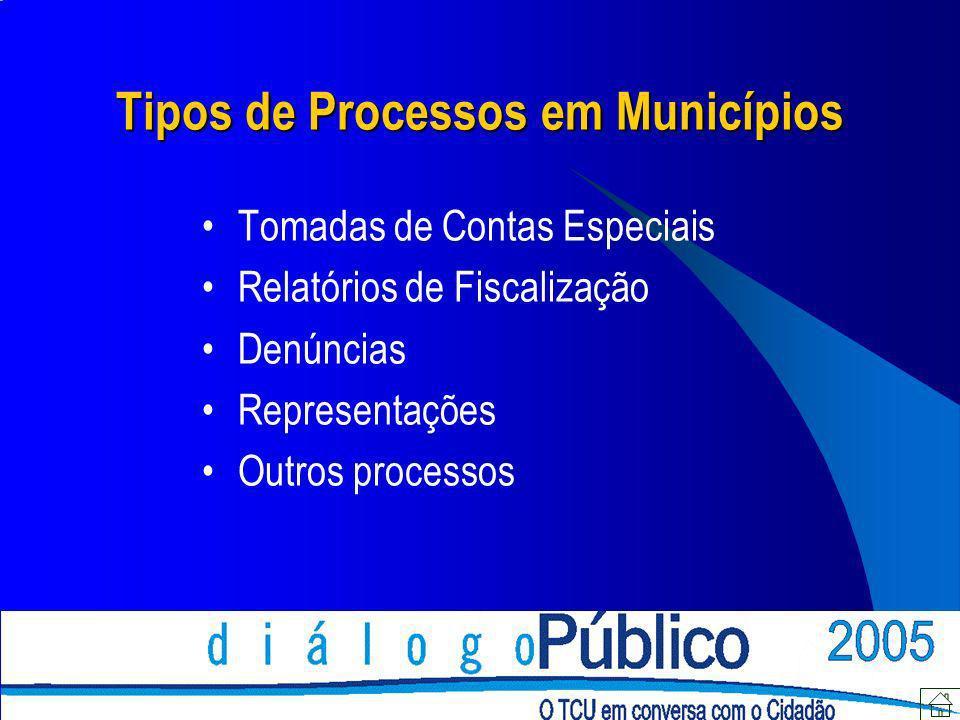 Tipos de Processos em Municípios