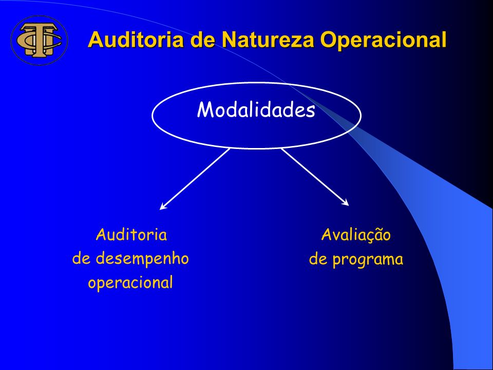 Auditoria de Natureza Operacional