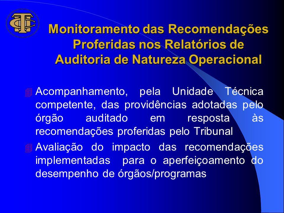 Monitoramento das Recomendações Proferidas nos Relatórios de Auditoria de Natureza Operacional