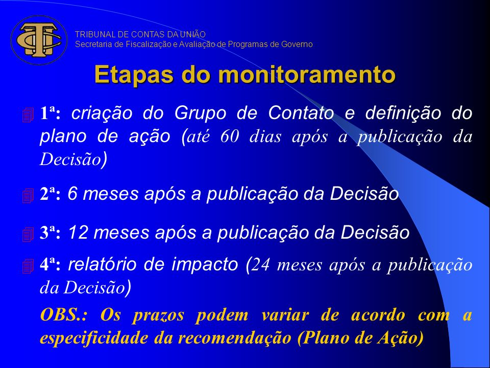 Etapas do monitoramento
