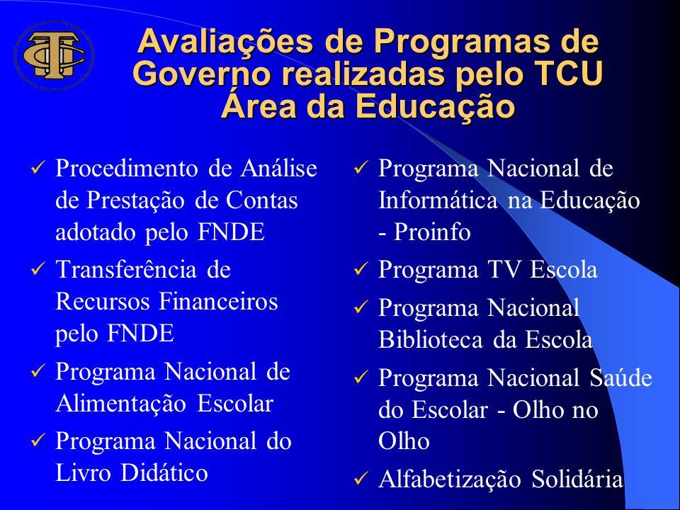 Avaliações de Programas de Governo realizadas pelo TCU Área da Educação