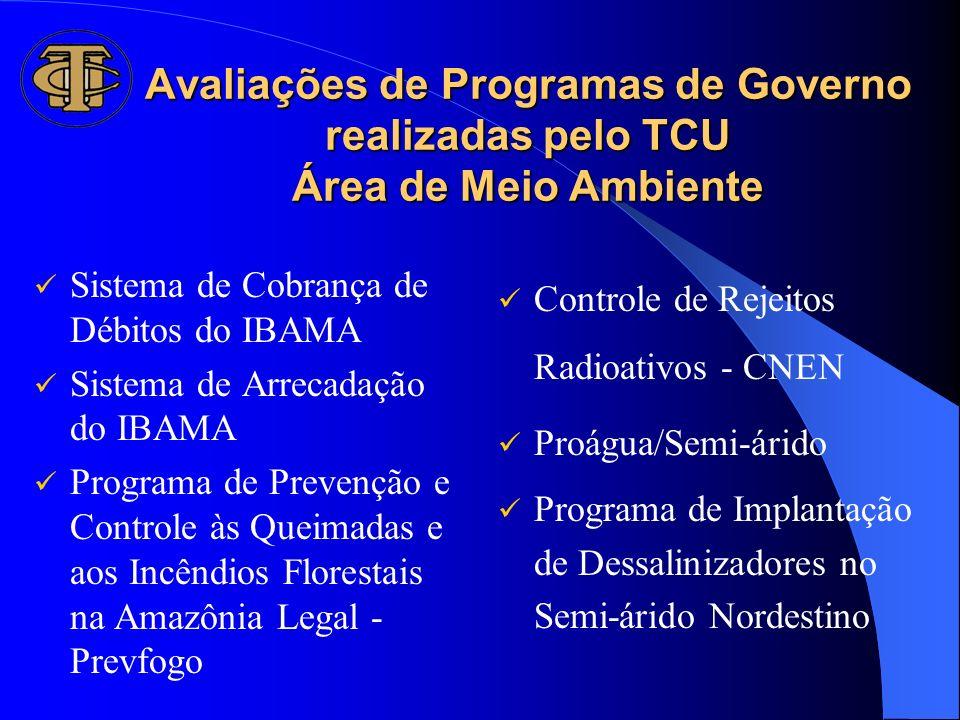 Avaliações de Programas de Governo realizadas pelo TCU Área de Meio Ambiente