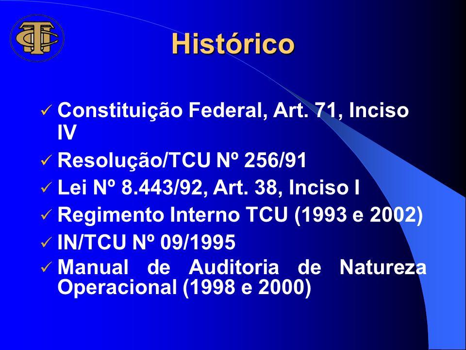 Histórico Constituição Federal, Art. 71, Inciso IV
